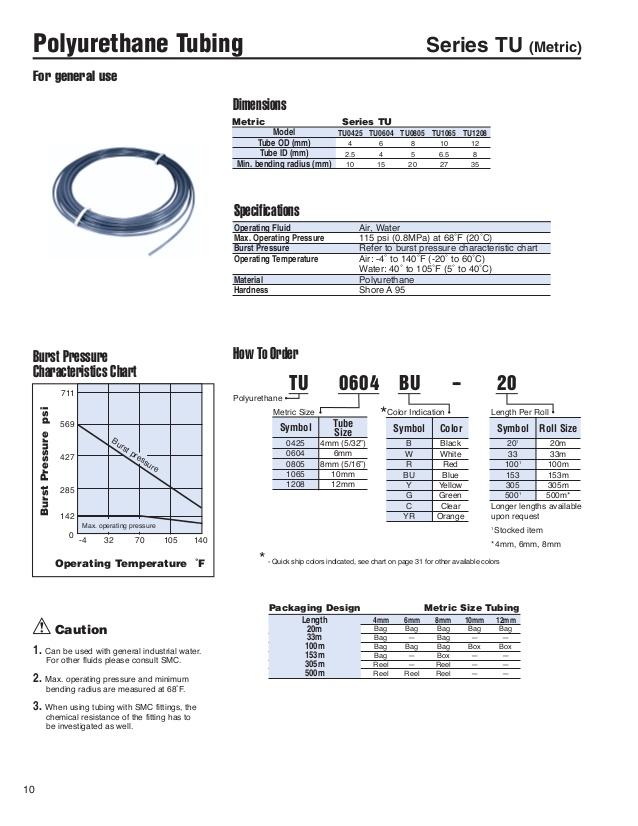 smc-tseries-tubing-10-638